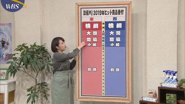 相内優香 ワールドビジネスサテライト 大江麻理子 片渕茜 7