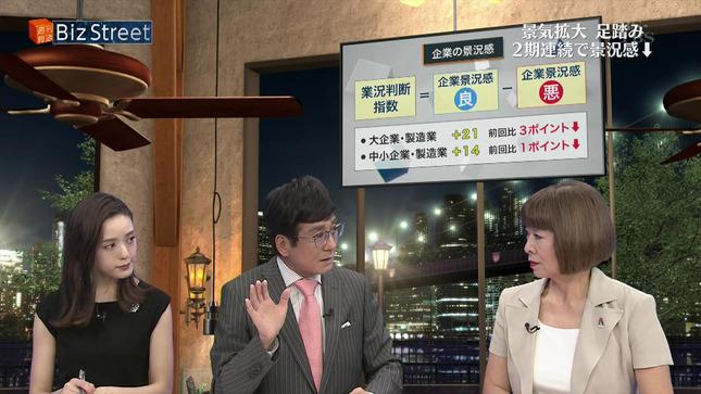 古谷有美 週刊報道Bizストリート 毎日がスペシャル! 9