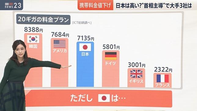 田村真子 news23 5