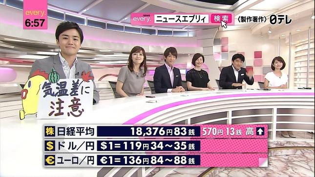 伊藤綾子 news every 13