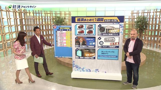 竹内優美 経済フロントライン 3