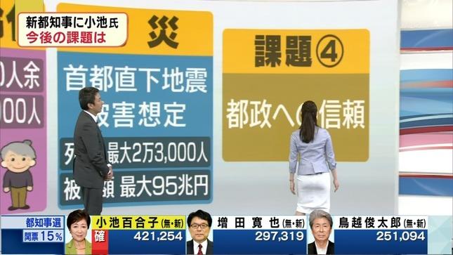 松村正代 東京都知事選開票速報 12
