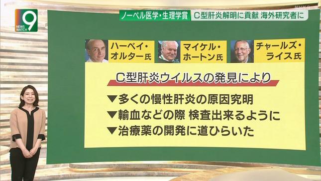 橋詰彩季 列島ニュース おはよう東海  ニュースウオッチ9 8