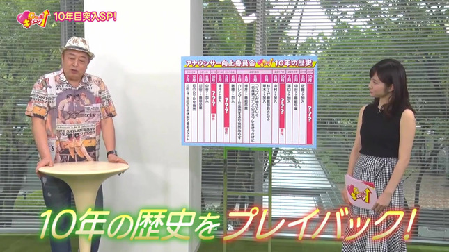 中村秀香 アナウンサー向上委員会ギューン↑ 佐藤佳奈 1