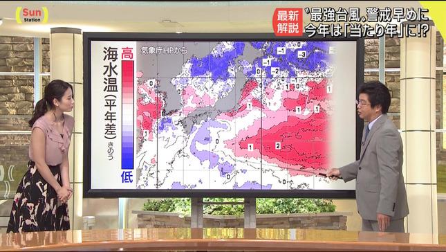 森川夕貴 サンデーステーション 報道ステーション 13