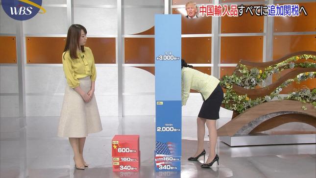 大江麻理子 須黒清華 ワールドビジネスサテライト 8