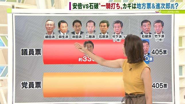 本間智恵 ワイド!スクランブル 3