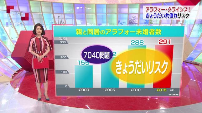 鎌倉千秋 クローズアップ現代+ 7