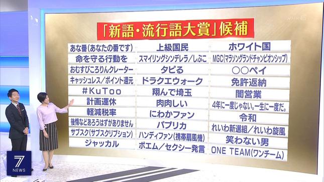 上原光紀 祝賀御列の儀 NHKニュース7 首都圏ニュース845 11