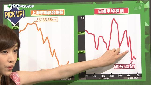 竹内優美 経済フロントライン 04