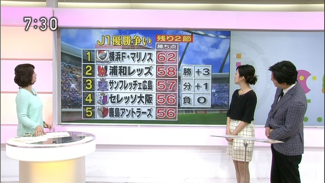 鈴木奈穂子 おはよう日本 西堀裕美 16