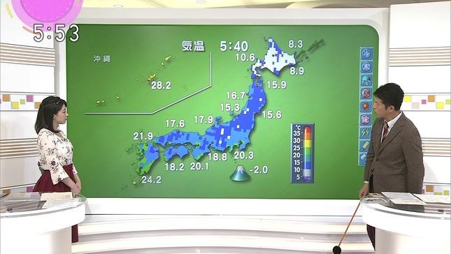 酒井千佳 赤木野々花 近江友里恵 おはよう日本 8