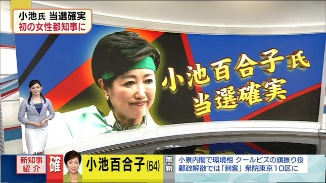 松村正代 東京都知事選開票速報 1