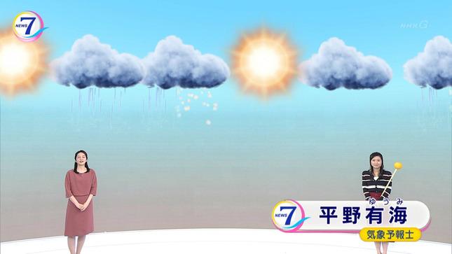 鈴木奈穂子 NHKニュース7 20