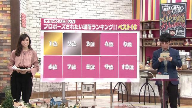 笹川友里 王様のブランチ メイドインジャパン! 8