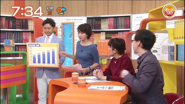 大橋未歩 チャージ730! 04
