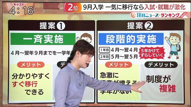 澤田有也佳 キャスト 6