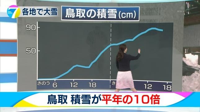 橋本奈穂子 NHKニュース7 13