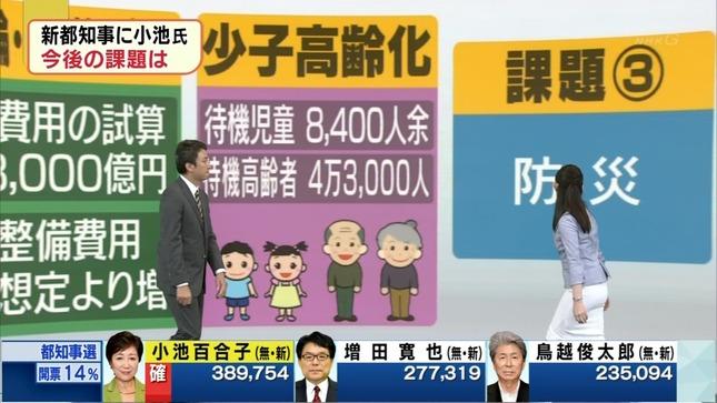 松村正代 東京都知事選開票速報 10