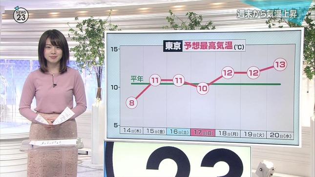 宇内梨沙 News23 皆川玲奈 6