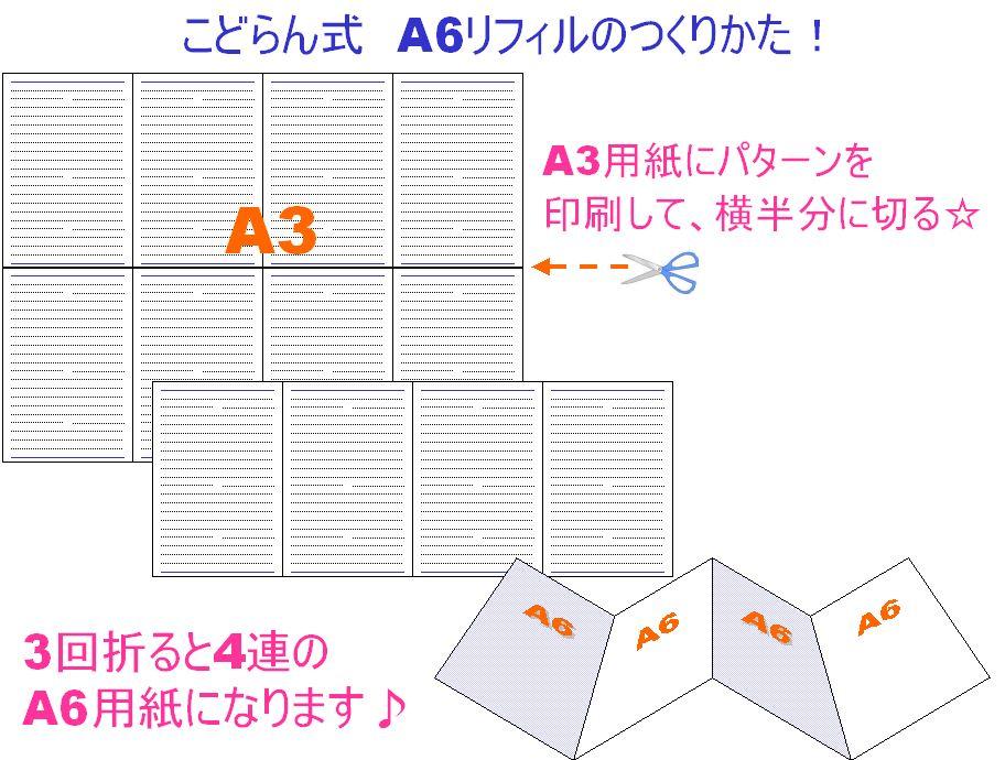 すべての折り紙 紙折り機 a3 : Cafe こどらん:ノート術 - livedoor ...
