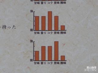 葉山珈琲1-3