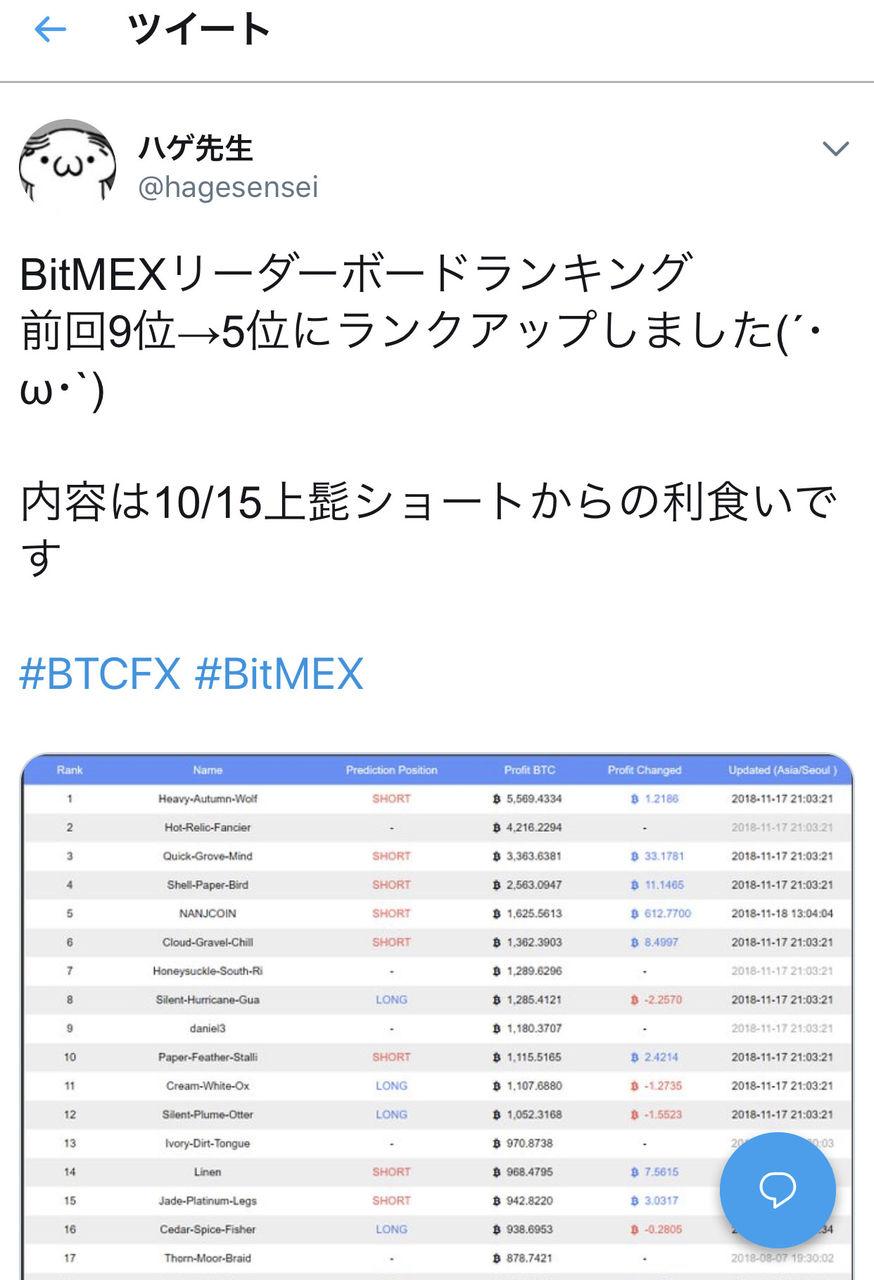 【仮想通貨】ビットコイン、BitMEXのランカーさんのポジションが揃いすぎなんだがwwwwwwwww【BTC】