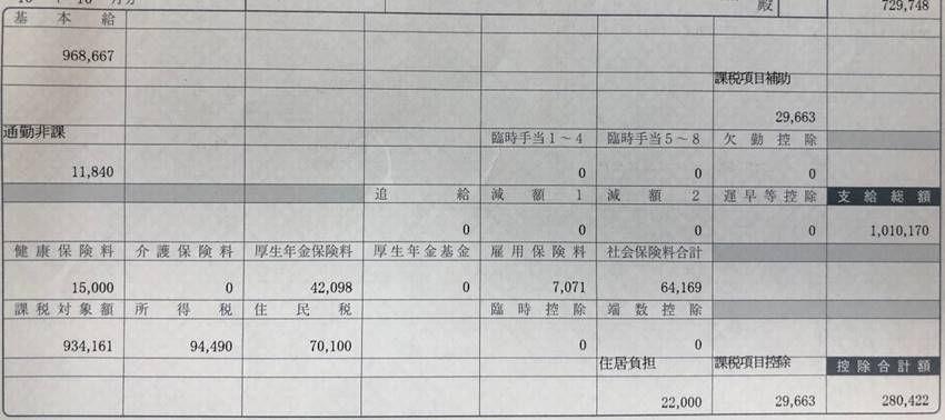 月給 18 万 手取り 誰でもわかる給料の手取り計算方法&平均給与の実態【社労士監修】 ...