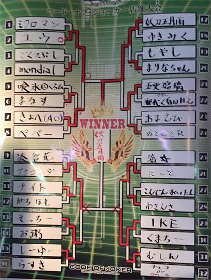 141221osakacoj_tournament