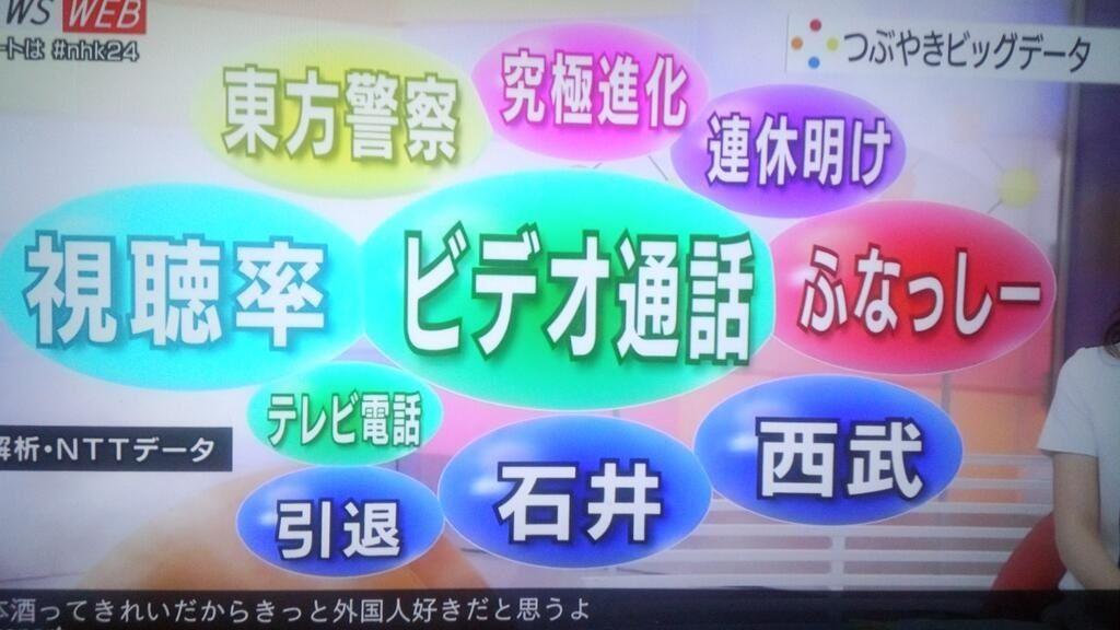 【速報】NHKに東方警察