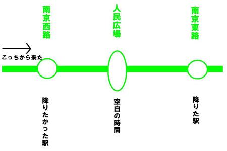 地鉄2号線