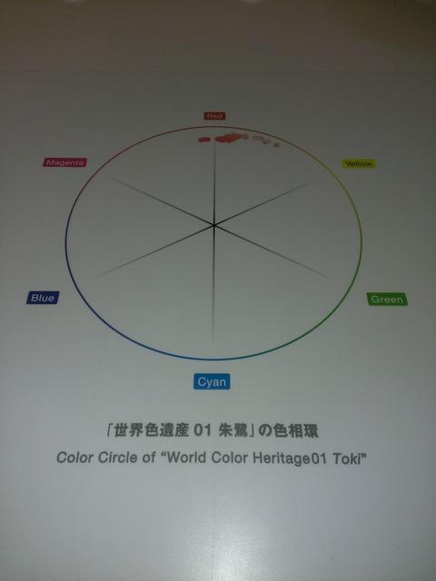 IMAG0776色相環