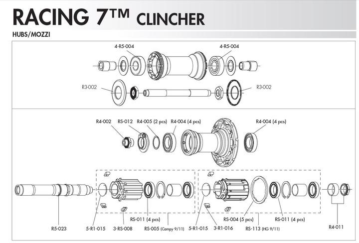 フルクラムレーシング7展開図