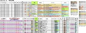 過去5年成績 第30回ジャパンC(G1)