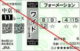 180325中京11R高松宮記念 ワイド