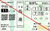 160911中山11R京成杯AH 馬連