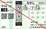180401中山12Rダ1200 ワイド
