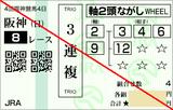 160918阪神8Rダ1800 3連複