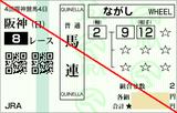 160918阪神8Rダ1800 馬連