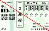 180401中山12Rダ1200 3連複