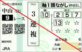 160918中山9R浦安特別 3連複