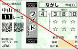 161002中山11RスプリンターズS ワイド
