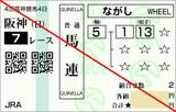 160918阪神7R芝2200 馬連
