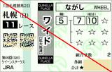 180729札幌11RクイーンS ワイド