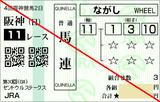 160911阪神11RセントウルS 馬連