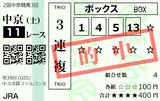 210320中京11RファルコンS 3連複的中