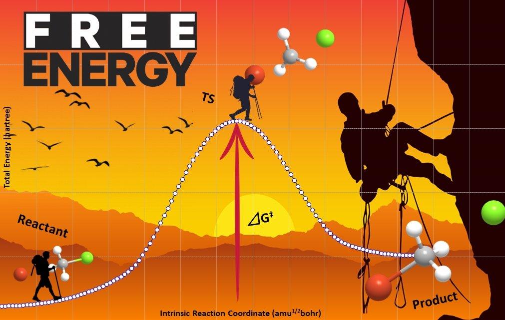 活性化自由エネルギーを計算して...