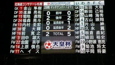 【天皇杯】「2回戦」いわきFCは北海道コンサドーレ札幌に勝利し6カテゴリー超えのジャイアントキリング!ジャイキリ合計4カード!各地で大善戦多数の2回戦まとめ