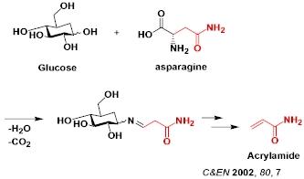 acrylamide2
