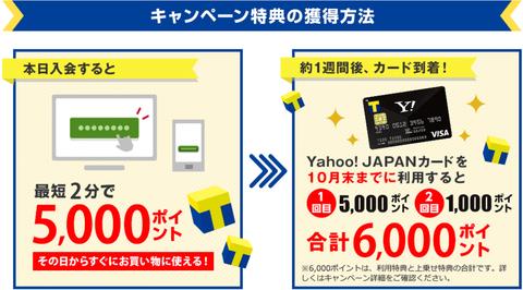 yahoo_japan_card20170920